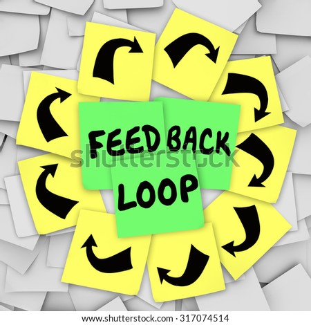 Feedback Loop words on sticky notes to illustrate a repeating cycle of reactions, information, input and output - stock photo