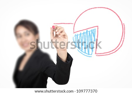 Female hand drawing a chart ( lipstick concept ) - stock photo