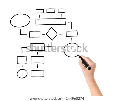Female hand with marker drawing blank flowchart. Isolated on white background. - stock photo