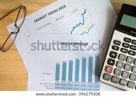 Financial accounting sales forecast graphs analysis