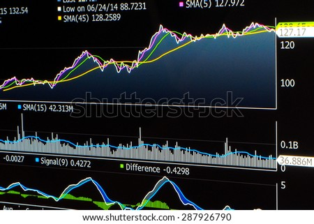 Financial app shows line chart of financial instrument with growing prices, with averages, volume and important economic data. - stock photo