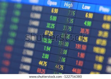 Financial data board - stock photo