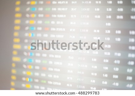 Financial data on a monitor background concept
