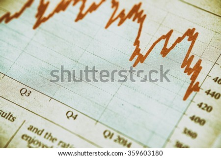 Financial Data, stocks and shares graph. The image has added grain and styling. - stock photo