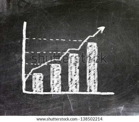 Financial graph on blackboard