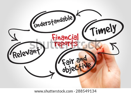 Financial reports mind map, business concept - stock photo