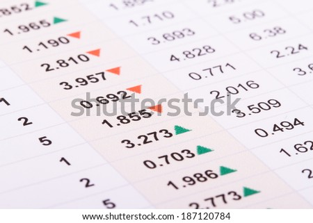 Financial risk and engagement results. - stock photo