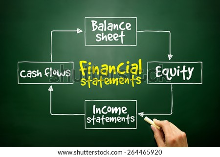 finance theory and financial strategy essay Behavioral finance in the financial crisis:  incorporate behavioral finance into our economic and financial theories  efficient-market theory also played a.