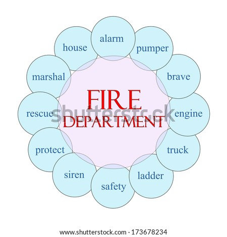 Fire Department concept circular diagram in pink and blue with great terms such as alarm, pumper, engine and more.