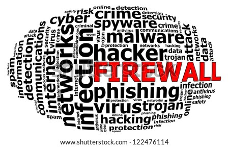 FIREWALL info text graphics and arrangement concept (word clouds) on white background