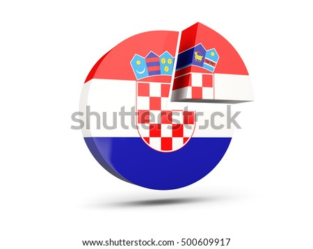 Flag of croatia, round diagram icon isolated on white. 3D illustration