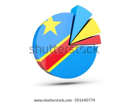 Flag of democratic republic of the congo, round diagram icon isolated on white. 3D illustration