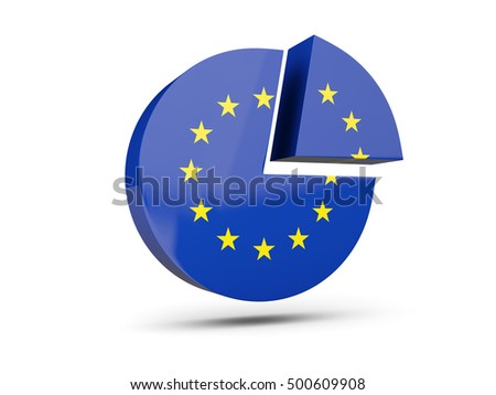 Flag of european union, round diagram icon isolated on white. 3D illustration