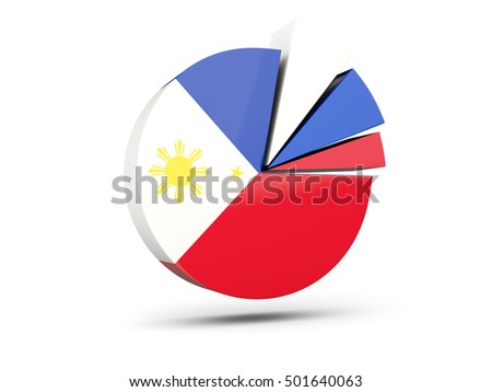 Flag of philippines, round diagram icon isolated on white. 3D illustration