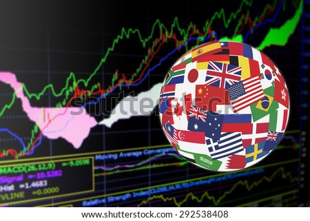 Flags globe over the display of daily stock market chart of financial instruments analysis including Ichimoku Kinko Hyo cloud analysis. Global stock market investment concept. - stock photo