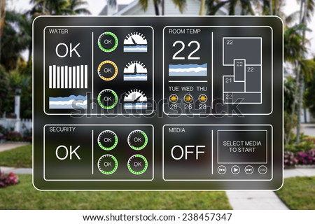 Flat design illustration of a home automation dashboard to control home  appliances like water, heating