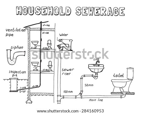 flush toilet flushing mechanism diagram how stock