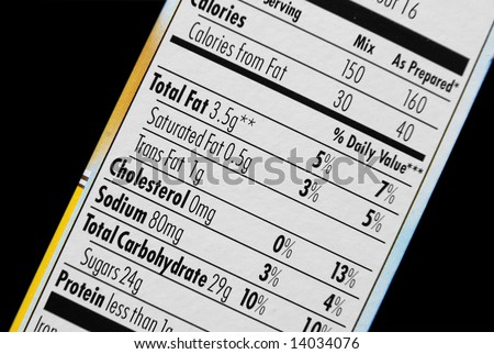Food nutrition label - focus on fat