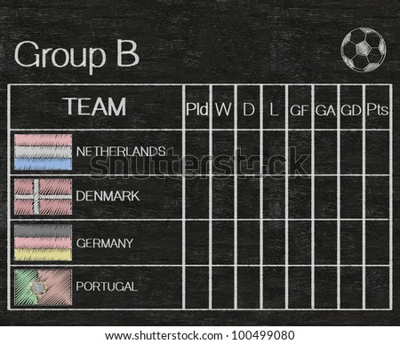 football euro 2012 group B score table sheet written on blackboard background high resolution, easy to use - stock photo
