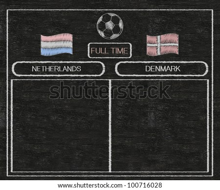 football euro 2012 scoreboard netherlands and denmark with nations flag written on blackboard background high resolution, easy to use - stock photo