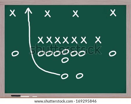 football play on chalkboard diagrams xs stock illustration Football X And O Diagrams football play on a chalkboard with diagrams of x's and o's to denote football x and o diagrams