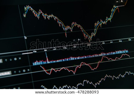 Foreign exchange market diagram on computer screen