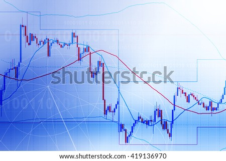 Forex Commodity Chart Background