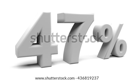 Forty seven percents 3D text, with big fonts isolated on white background. 3D rendering.