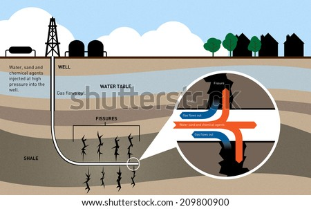 Fracking for Shale Gas Info Graphic - stock photo