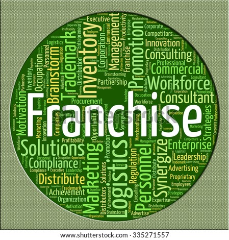 Franchise Word Indicating Wordcloud Franchises And Prerogative