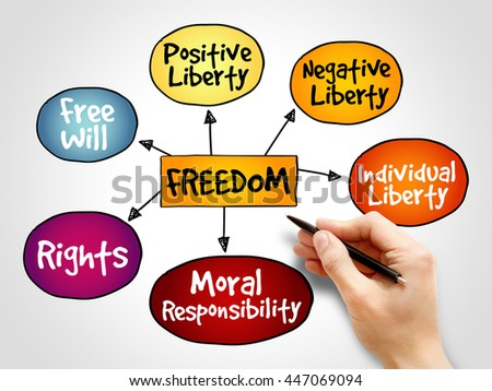 Freedom mind map business concept - stock photo