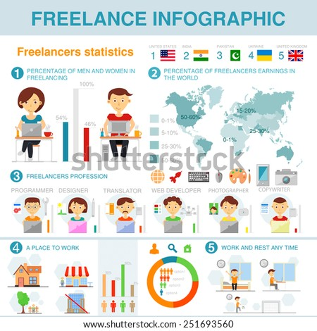 Freelance infographic illustration - stock photo