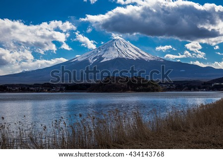 Fuji Mountain in Japan.
