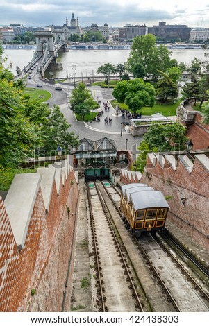 Funicular running up to Buda Castle and the National Gallery in Budapest