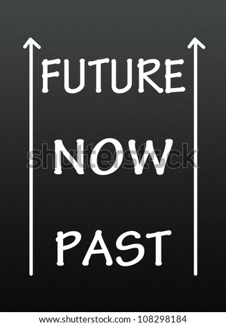 future,now and past symbol - stock photo