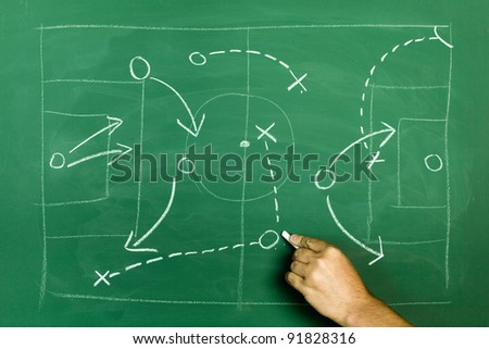 game plan and business strategy metaphor on green blackboard