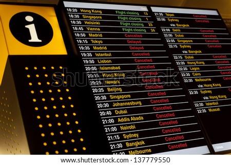 Gate monitor - stock photo
