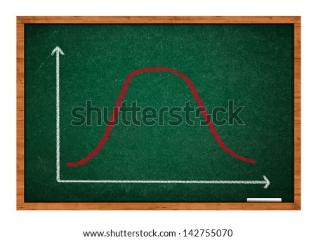 Gaussian, bell or normal distribution curve sketched with chalk on green chalkboard - stock photo