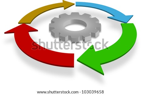 Gear and arrows, business process diagram concept in 3 D. - stock photo