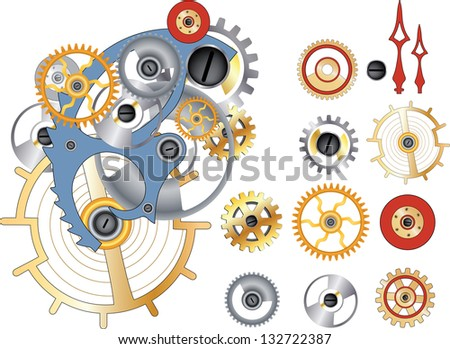 Gears and the mechanism
