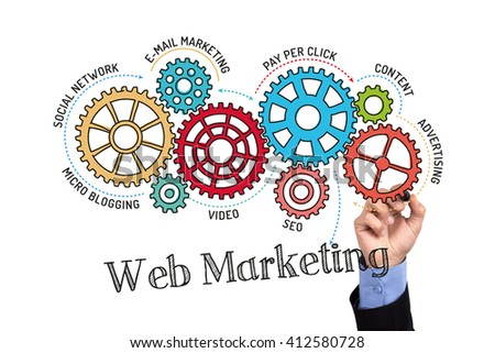 Gears and Web Marketing Mechanism on Whiteboard - stock photo
