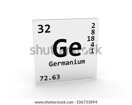Calcium Symbol Calcium Chemistry Symbol