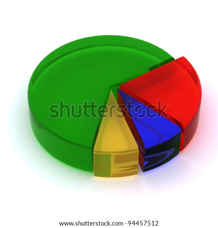 Glass pie diagram with color pieces. Isolated on the white
