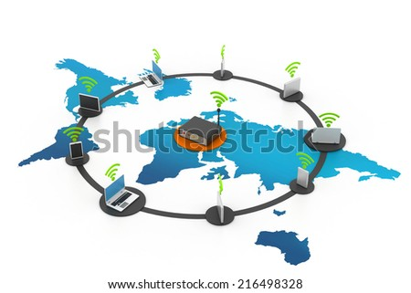 Global network devices