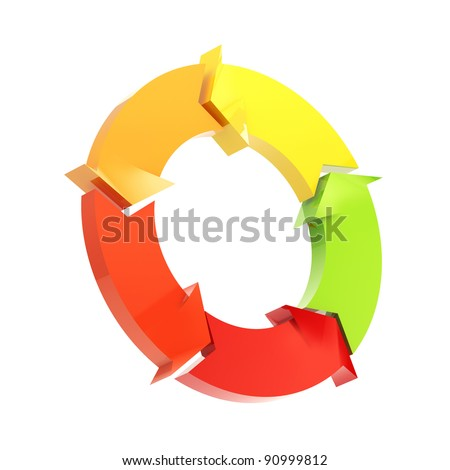 Glossy colorful circled arrow sign isolated on white