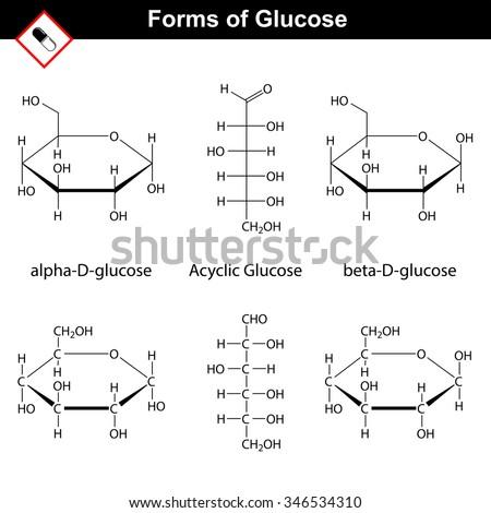 Glucose Organic Symbol