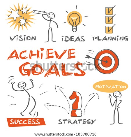 Goal setting involves establishing specific, measurable, achievable, realistic and time-targeted goals - stock photo