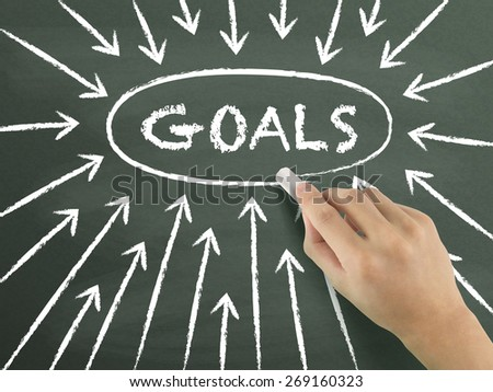 goals concept with arrows written by hand on blackboard