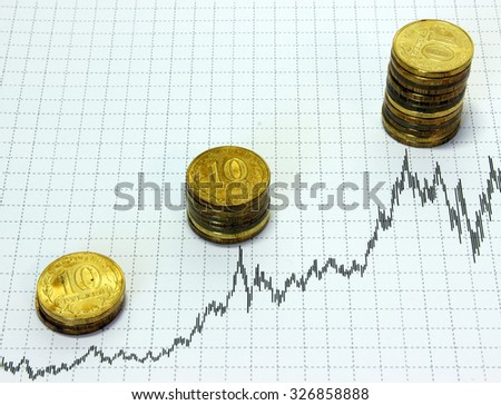 Golden coins on graph. Russian metallic roubles. Rate of the ruble.