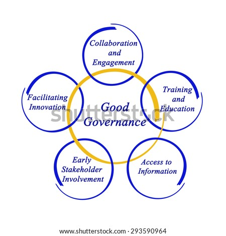 what is good governance pdf